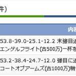 藤田菜七子騎手、ひと足先にデビュー。坂井瑠星騎手はハナズレジェンドに騎乗!