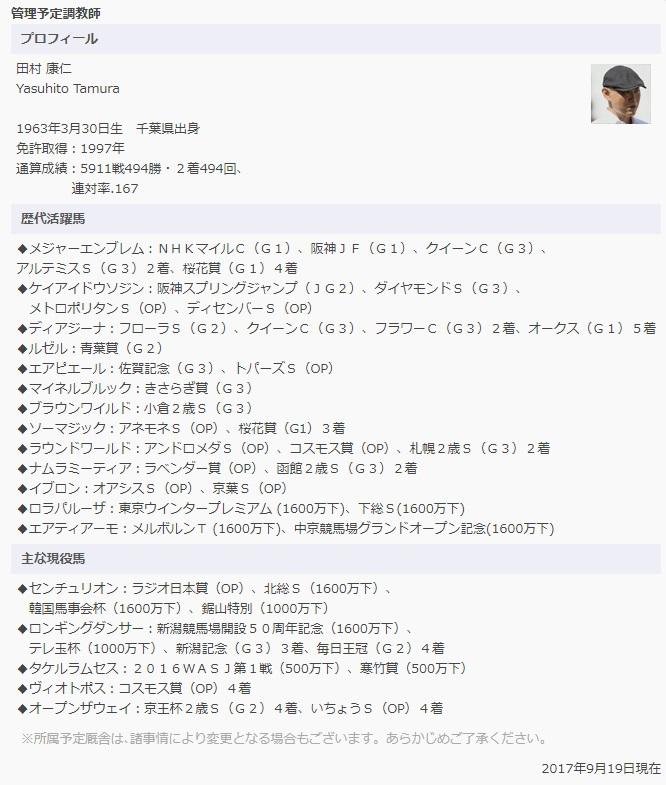 サンデーローザ'16・田村康仁調...