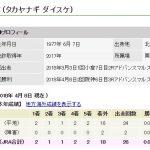 アドバンスマルス、快勝!高柳大輔厩舎も初勝利!