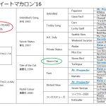 スワーヴリチャード優勝で「【大阪杯】竹内啓安オーナー代理、ミルコに感謝」の記事が躍る
